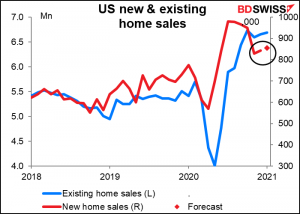 US new & existing home sales