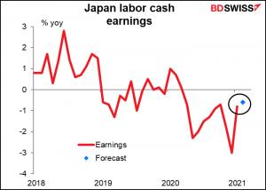 Japan labor cash
