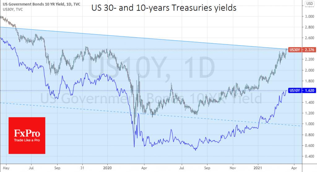 Rising USD Despite Plenty of Money. What's Next?