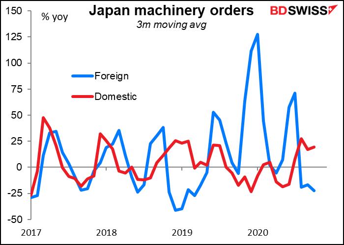 Japan machinery orders