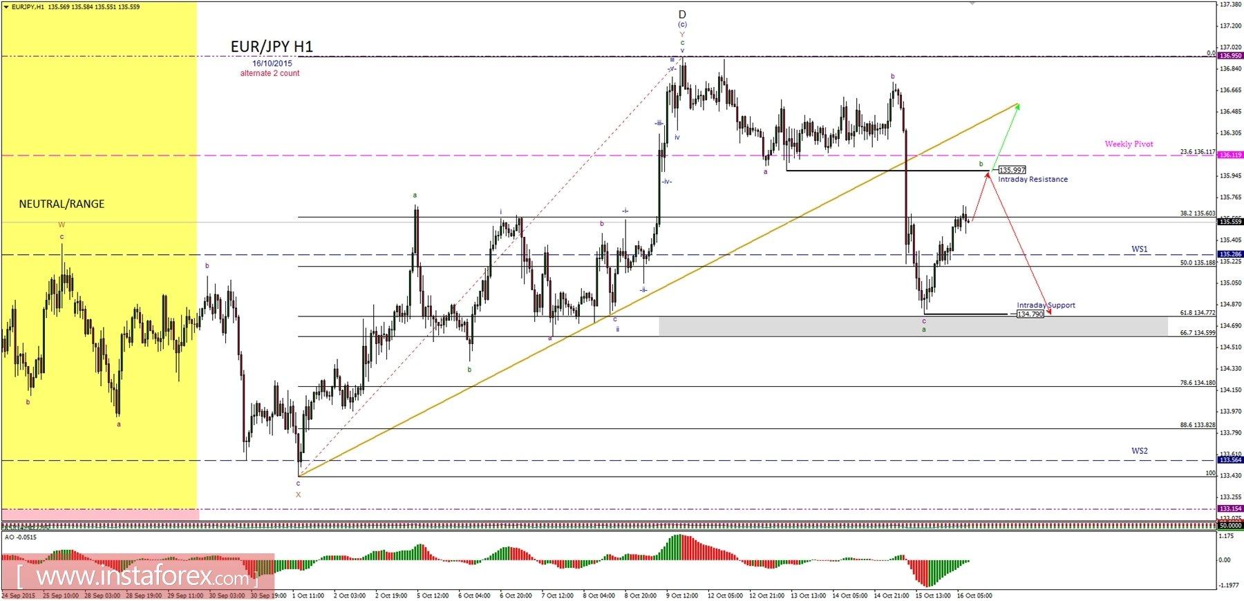 market analysis of dollar general