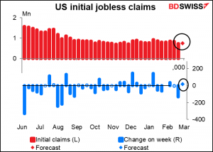 US initial jobless clains
