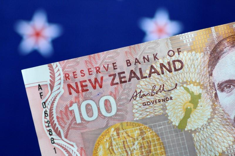 dollar sags aussie and new zealand cheers up 1706