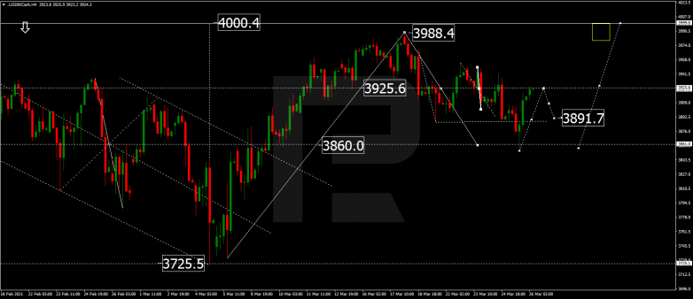 Forex Technical Analysis & Forecast 26.03.2021 S&P 500