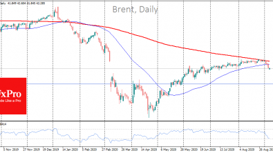 Crude Oil May Fall to $35 Area Before Sellers Stop