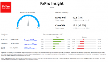 FxPro Daily Insight for November 22