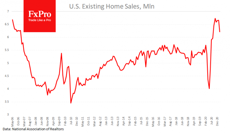 US home sales tumble, but price, inventories point to robust market