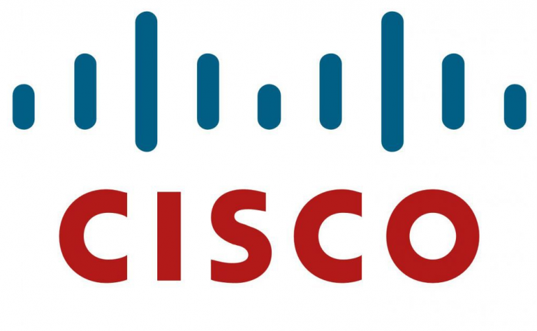 Cisco Systems Wave Analysis 19 March, 2021