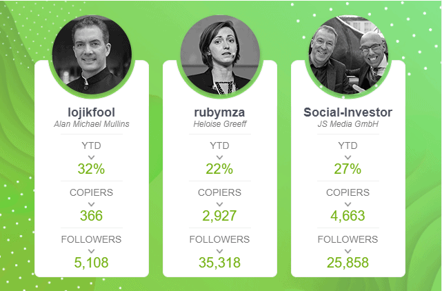Meet the Popular Investors that beat the markets in Q3, 2020