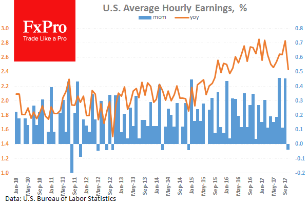 US_earnings_171103