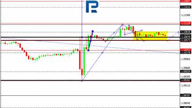Forex Technical Analysis 16.09.2019 (USDCHF, USDJPY, AUDUSD)
