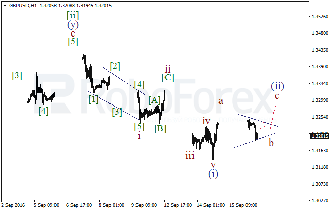 Wave analysis for GBP/USD on 16.09.2016