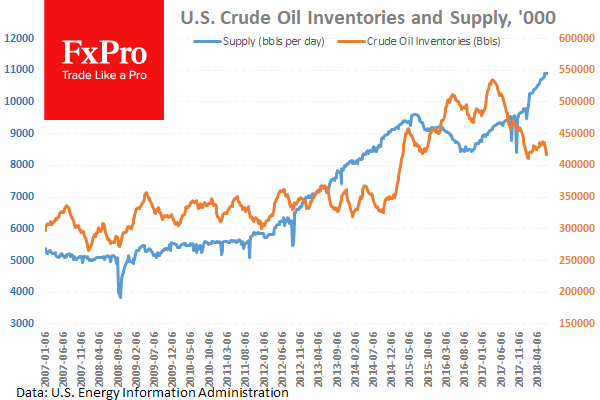 US_OilInventories_180709