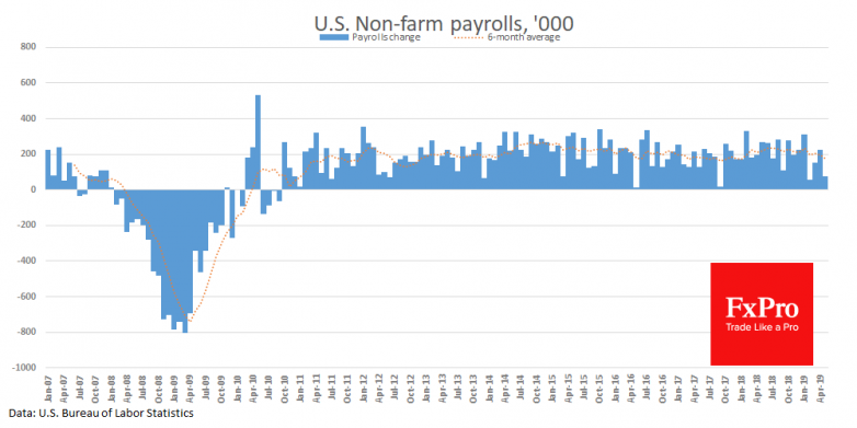 non-farm payroll may