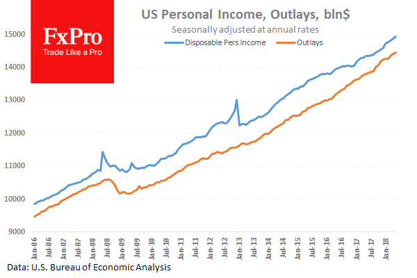 US_Income-Outlays_180702