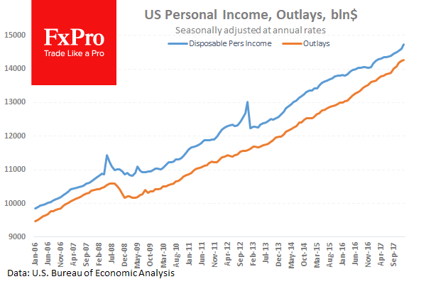 US_Income-Outlays_180301-1
