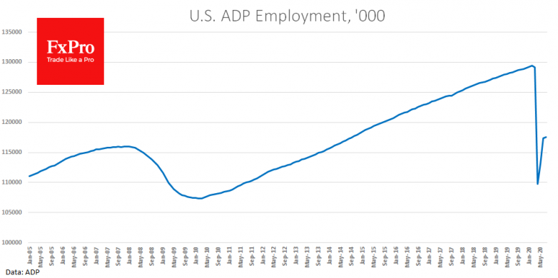 New signs of slippage in the US labor market recovery