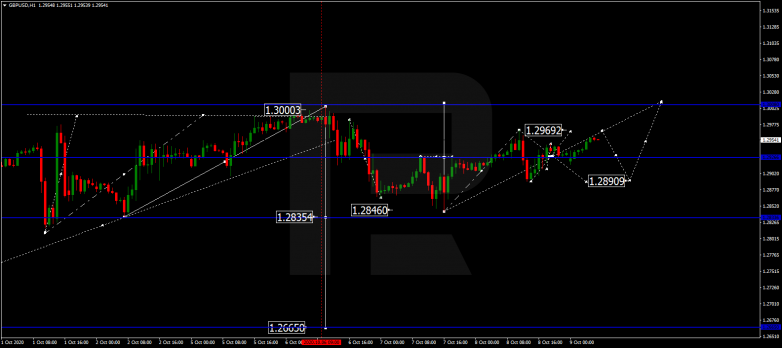 Forex Technical Analysis & Forecast 09.10.2020 GBPUSD