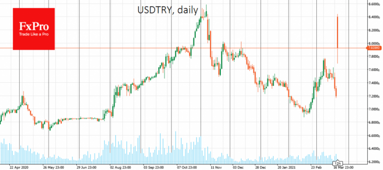 The potentially toxic collapse of the Turkish lira