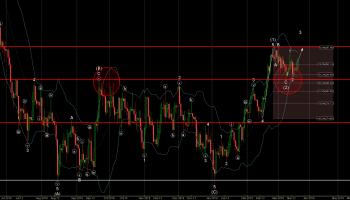 Copper Wave Analysis – 19 March, 2019