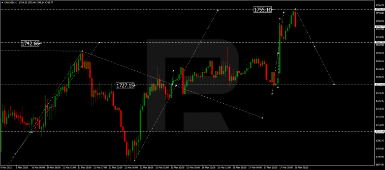 Forex Technical Analysis & Forecast 18.03.2021 GOLD