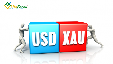 Trading conditions for XAUUSD to change