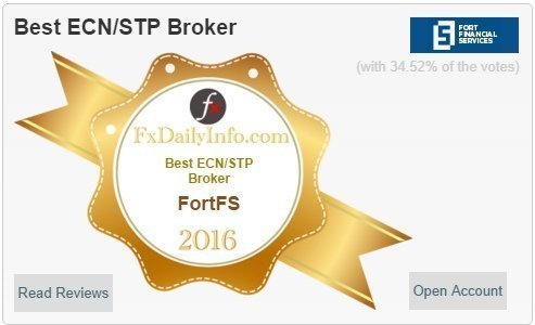 FOREX BROKERS AWARD 2016 WINNERS