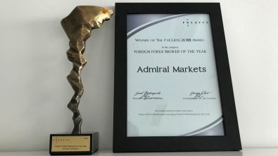 Admiral Markets Wins Foreign Forex Broker of the Year in Poland!